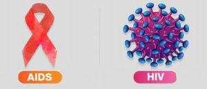 ما هو الفرق بين مرض الايدز وفيروس نقص المناعه البشرية