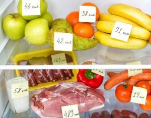 السعرات الحرارية من أجل طرق انقاص الوزن