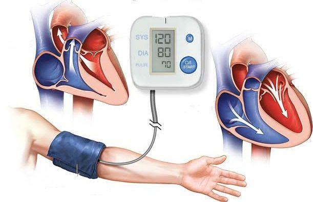 تعلم طرق علاج ارتفاع الضغط